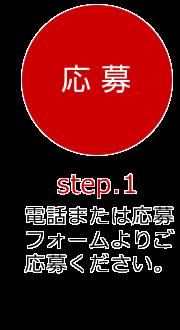 オートワークス京都の就労までの流れ1
