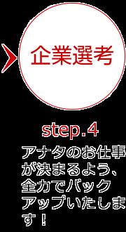 オートワークス京都の就労までの流れ4