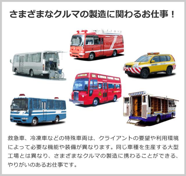 オートワークス京都のクルマ部品の製造