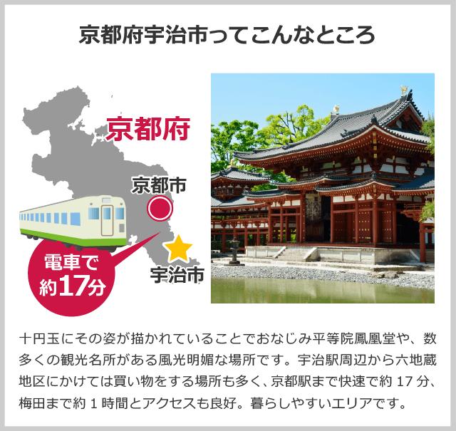 オートワークス京都のお仕事の一例