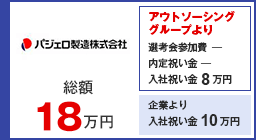 パジェロ製造 入社祝い金18万円