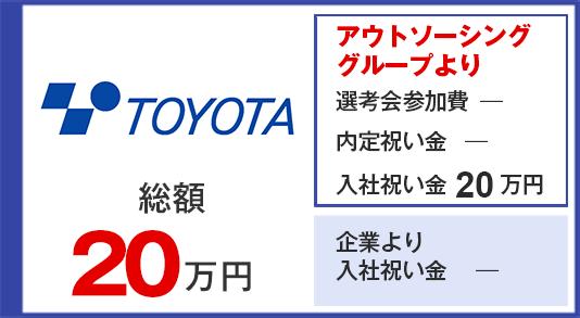 豊田自動織機 入社祝い金15万円