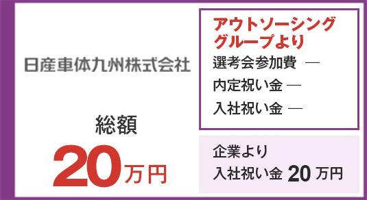 日産車体九州 選考会参加費3万円 入社祝い金31万円