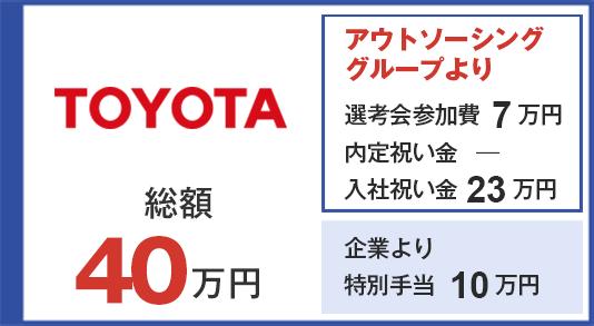 トヨタ 選考会参加費7万円 入社祝い金28万円